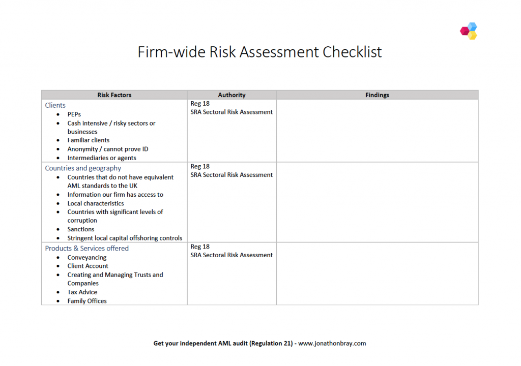 Link to AML firm-wide risk assessment
